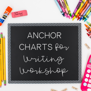 Google Anchor Charts for Writing Workshop