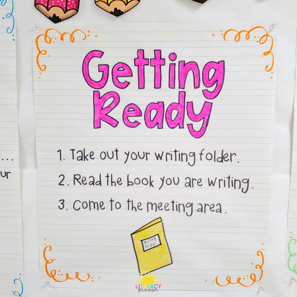 Google Writing Workshop Elementary School
