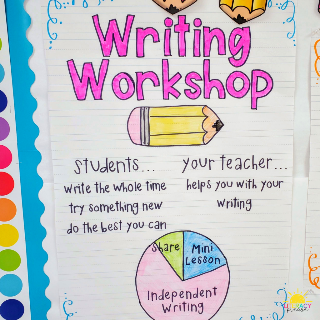 Google_Writing_Workshp