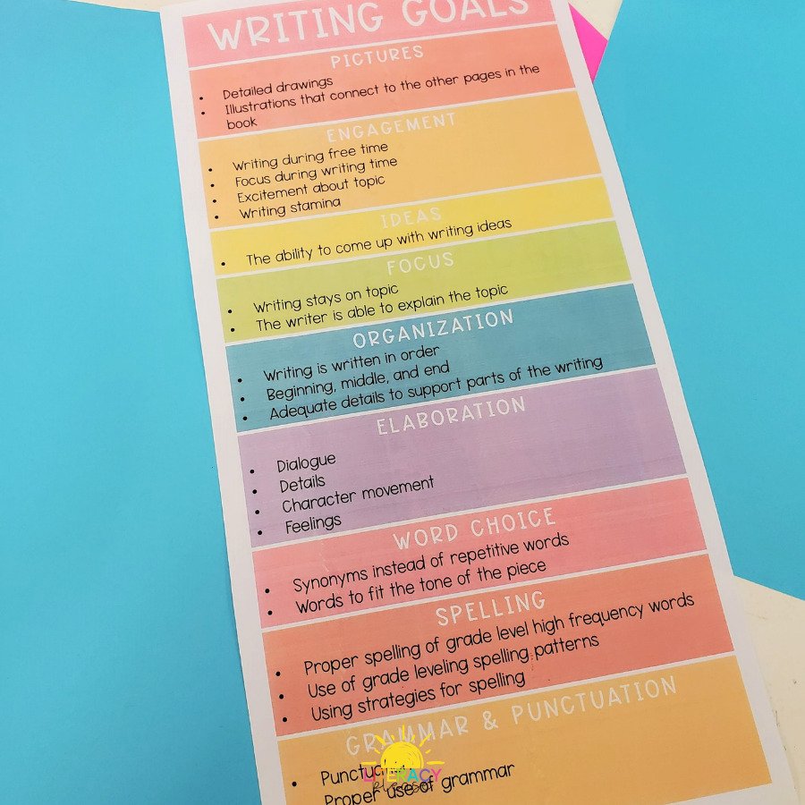Google_Writing_Goals_for_1st_Grade